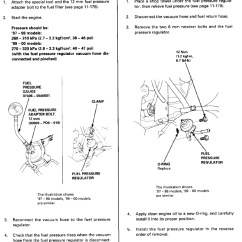 Obd0 Vtec Wiring Diagram Rainforest Ecosystem Honda B20b Ecu - Diagrams Image Free Gmaili.net