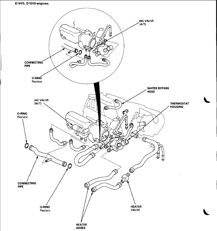2000 Honda Civic D16y8 Vacuum Diagram • Wiring Diagram For