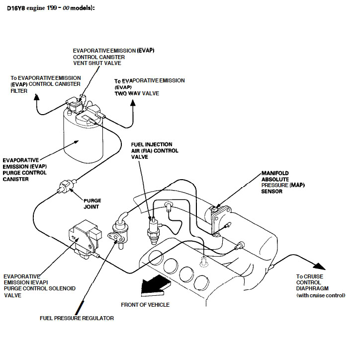 1990 Toyota Pickup Engine Diagram 1990 Toyota Pickup Power