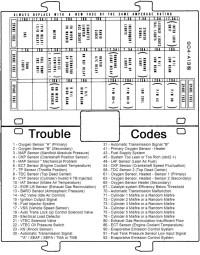 97 Honda Civic Fuse Box Diagram - Wiring Diagrams Click