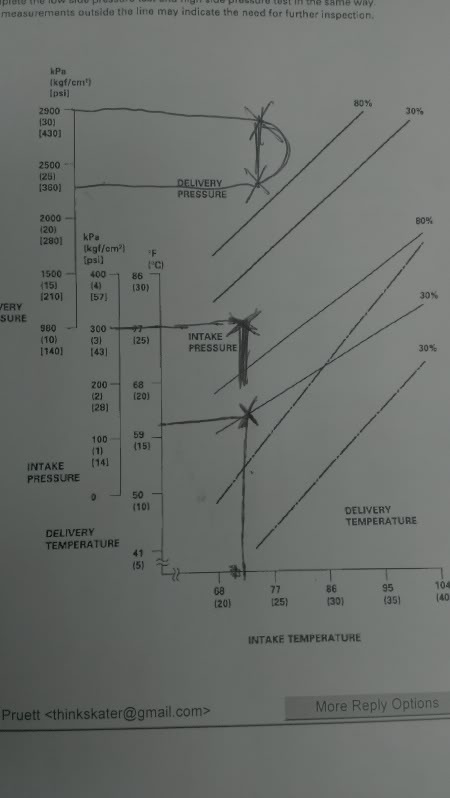 High Side Current Measurements