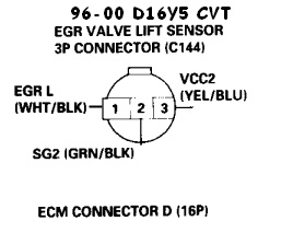 honda civic obd2 wiring diagram car horn installation 92-00 honda/acura engine wiring, sensor & connector guide - honda-tech forum discussion