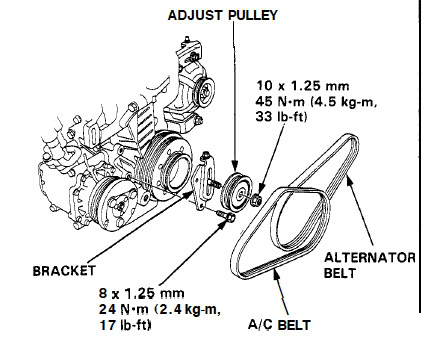 Service manual [How To Replace Tensioner Pulley 1997