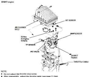 Does My Honda Lx 98 Have a Map Or Maf Sensor  Honda