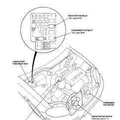 07 Honda Civic Fuse Diagram Legrand Key Card Switch Wiring Cooling Fan Doesnt Turn On (tried Almost Everything) - Honda-tech Forum Discussion