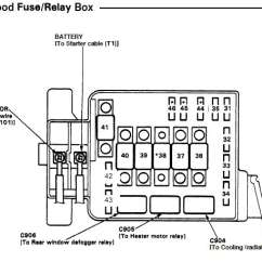 96 Honda Civic Ac Wiring Diagram Stem And Leaf Plot 94 - Fuel Pump Problems Honda-tech Forum Discussion