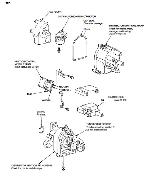 Honda Crv Distributor Wiring