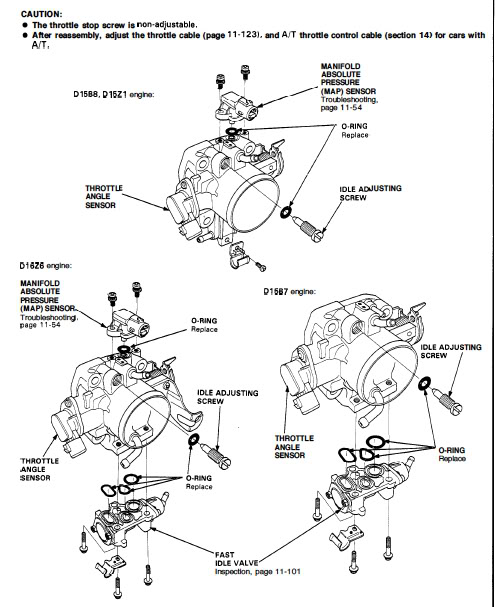 1995 Honda Civic Troubleshooting