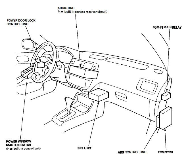 1990 Honda Accord Fuel Filter Location