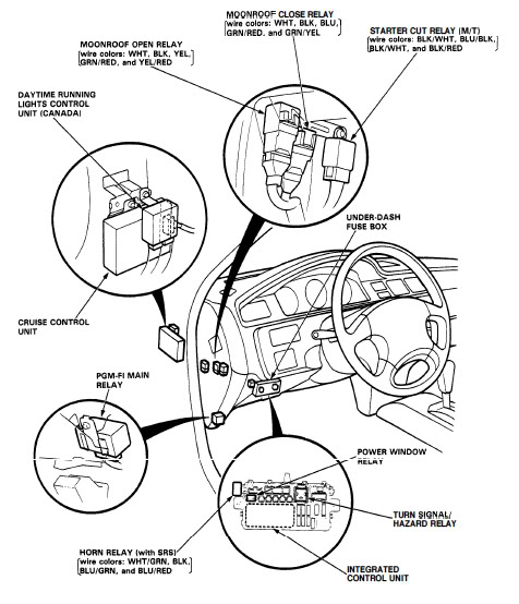 1996 civic alarm wiring diagram gold detector circuit clutch safety switch wire location? - honda-tech honda forum discussion