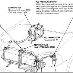 2003 Honda Crv Starter Wiring Diagram 2006 Kawasaki Brute Force 750 A/c Pressure Switch Question - Honda-tech Forum Discussion