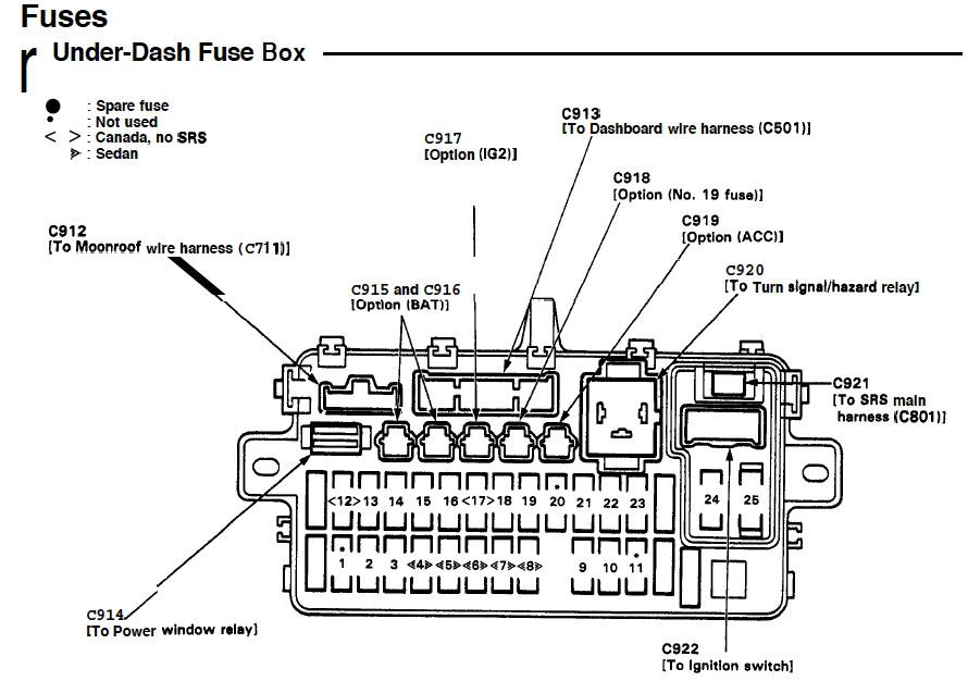 2009 tsx fuse box