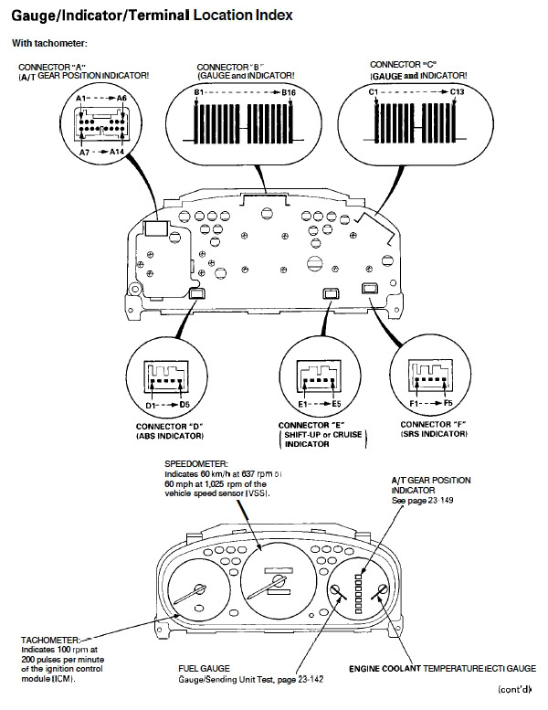honda marine fuel gauge wiring diagram dometic rm2611 guage sender unit problem stuck on full tech name picture 3300 jpg views 9150 size 90 7 kb