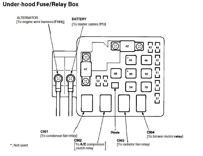 1996 civic fuse box location