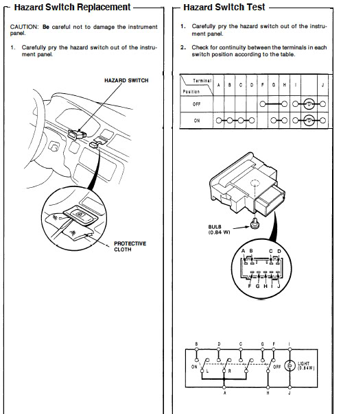 89 Honda Turn Signal Wiring Diagram : 35 Wiring Diagram