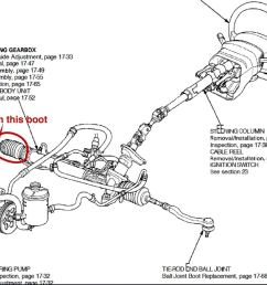 power steering tie rod boot leak honda tech honda 97 buick lesabre engine diagram 2000 buick [ 1023 x 808 Pixel ]