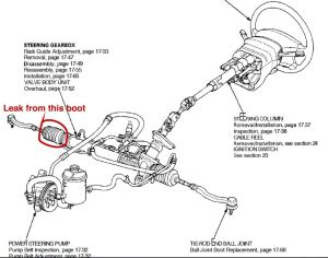 Power steering tierod boot leak  HondaTech  Honda