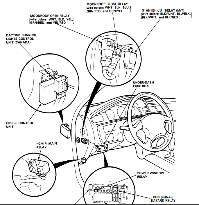95 civic fuse box diagram digestive system with labels clicking on the main relay - honda-tech honda forum discussion