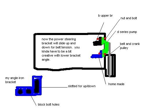 FAQ: Retaining Power Steering in EK with B series Swap