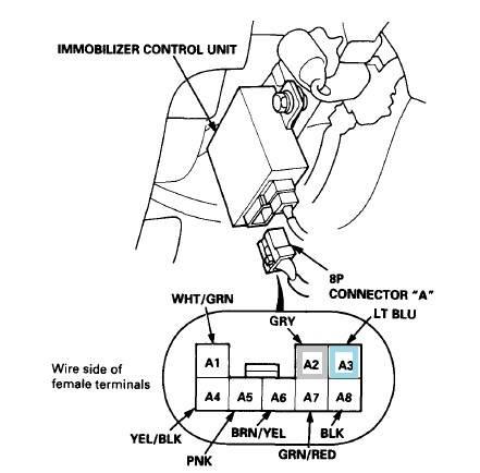 ek wiring harness - auto electrical wiring diagram - deski top pc computer  wiring schematic