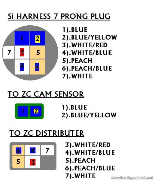 b16a obd0 wiring diagram dometic rm2193 distributor wiring? 91 civic hatch - honda-tech honda forum discussion