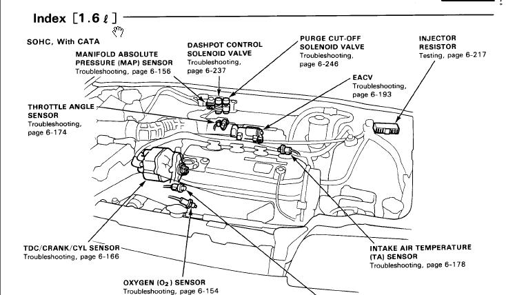 Service manual [How To Reroute Vacuum Lines On A 1995