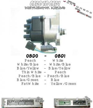 OBD0 to OBD1 Distributor Wiring  Page 2  HondaTech  Honda Forum Discussion