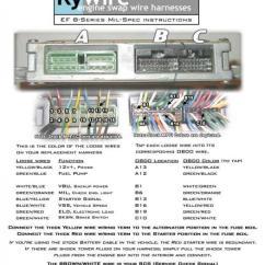 2000 Honda Civic Si Distributor Wiring Diagram Story Plot Line Obd0 To Obd1 - Page 2 Honda-tech