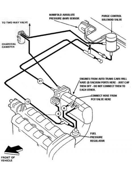 Zc Vacuum Diagram