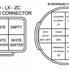 Obd0 To Obd2 Alternator Wiring Diagram Fetal Pig Reproductive System Trop Ddnss De Obd1 Ho Schwabenschamanen U2022 Rh