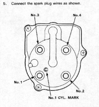 97 Honda Civic Spark Plug Wire Diagram : 38 Wiring Diagram