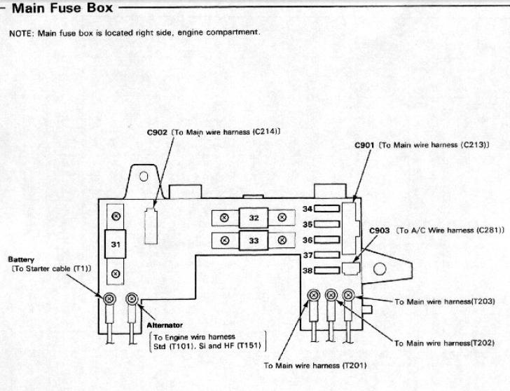 Civic Under Dash Fuse Box 1990 Honda Civic Dx Starting Issue Pleeease Help Honda