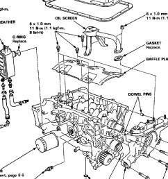 91 crx engine swap wiring diagram and fuse box [ 1011 x 778 Pixel ]