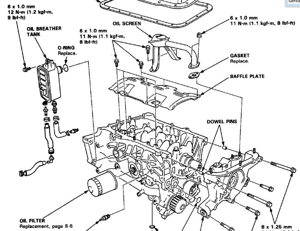 medium resolution of 91 crx engine swap wiring diagram and fuse box