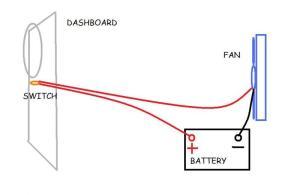 Radiator fans don't work on 91 si  HondaTech