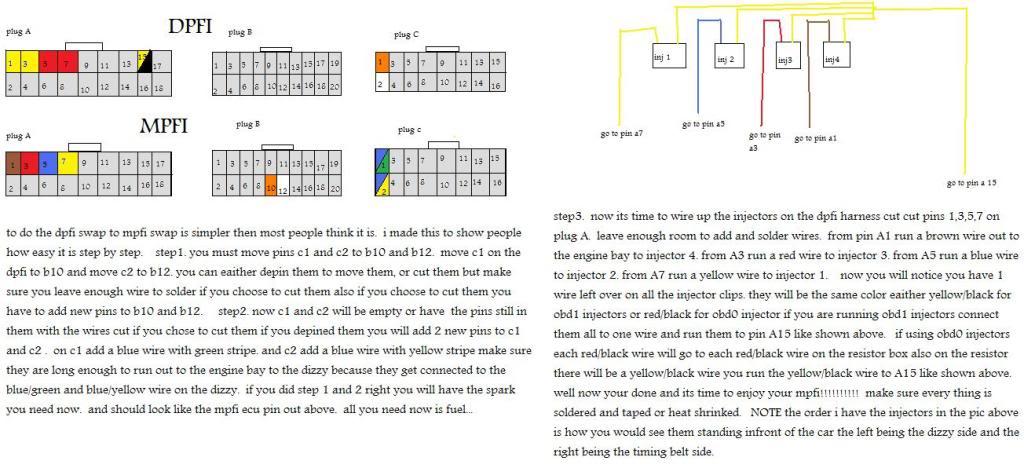 1991 honda accord wiring diagram yfm400fwn diy dpfi-mpfi swap made easy!!! - honda-tech forum discussion