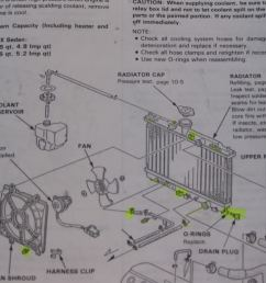 1991 honda accord cooling system diagram wiring diagram show engine cooling system diagram also honda element transmission diagram [ 1024 x 768 Pixel ]