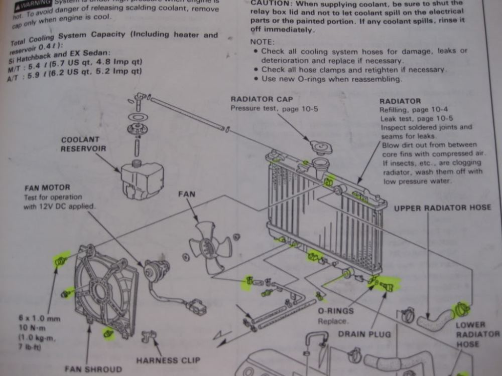 medium resolution of 1991 honda accord cooling system diagram wiring diagram show engine cooling system diagram also honda element transmission diagram