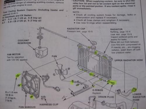 small resolution of 1991 honda accord cooling system diagram wiring diagram show engine cooling system diagram also honda element transmission diagram