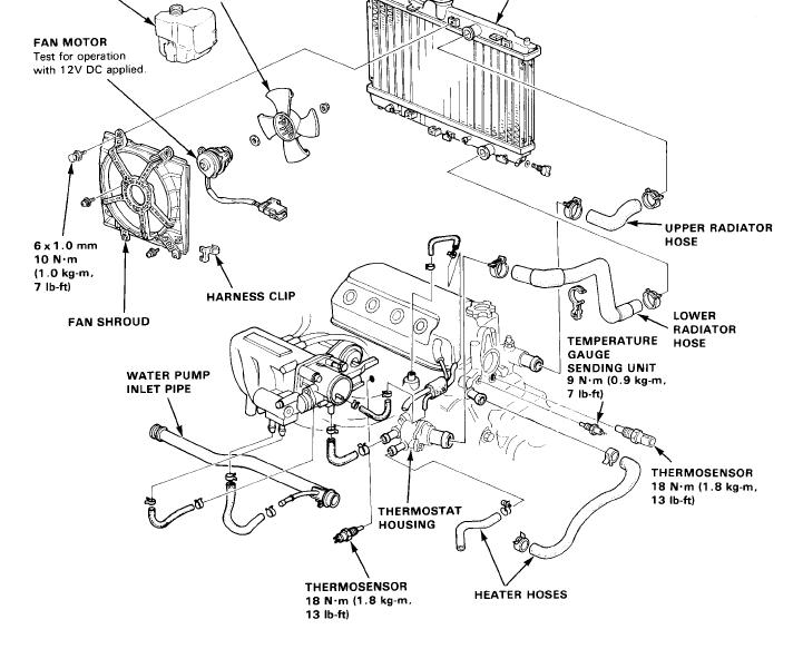 4 0 Sohc Engine Diagram