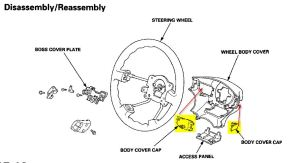Removing steering wheel cover  HondaTech  Honda Forum Discussion