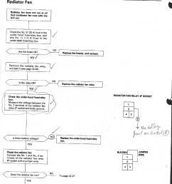 honda element radiator fan wiring harness 41 wiring 2000 honda cr v ex 2004 honda cr v wiring diagram [ 1200 x 1485 Pixel ]
