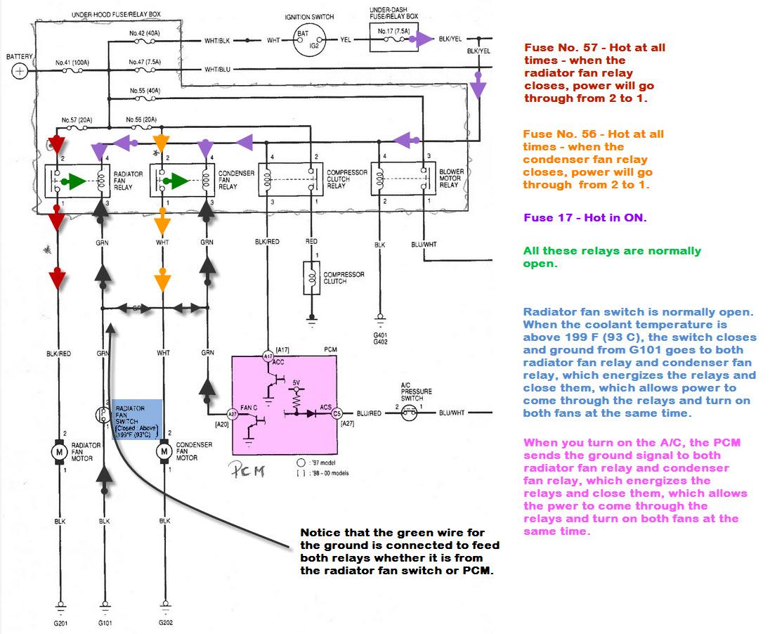 honda crv wiring diagram how to make a uml java 2001 ex cooling problems page 2 tech