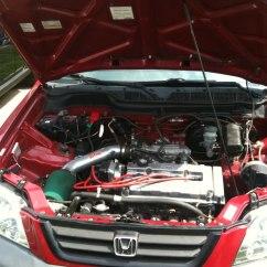 2002 Honda Crv Fuse Box Diagram Esp Ltd Ec Wiring Cr V 2000 Civic
