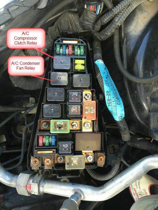 Fuse Box Diagram On 93 Honda Accord Starter Relay Wiring Diagram