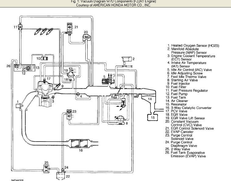 2002 Honda Odyssey Diagram. Honda. Wiring Diagram Images