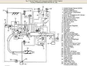 need 93 prelude vacuum diagram!  HondaTech  Honda Forum
