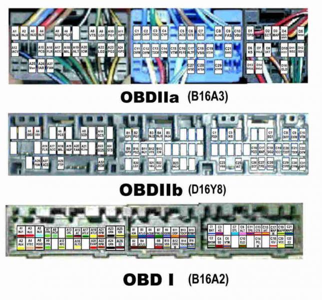 obd2a vtec wiring diagram