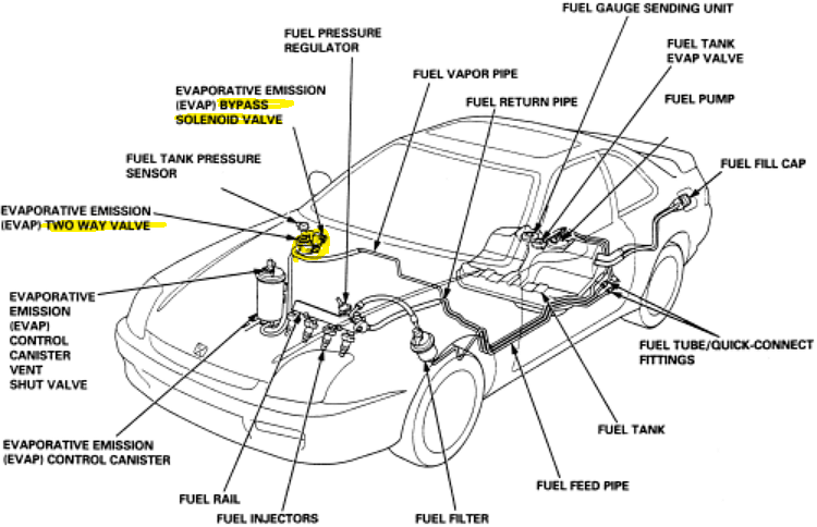 2002 Hyundai Sonata Engine Diagram Within Hyundai Wiring