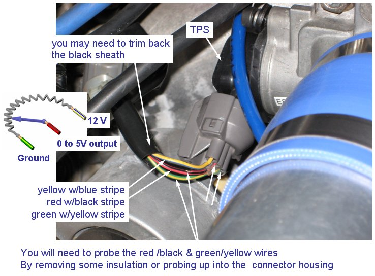 2003 Honda Element Wiring Harness Diagram Throttle Position Sensor Problem Honda Tech Honda